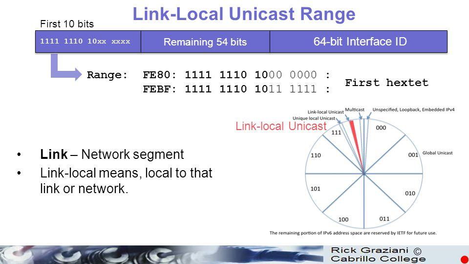 © Link-Local Unicast Range Link – Network segment Link-local means, local to that link or network. Remaining 54 bits 64-bit Interface ID 1111 1110 10x