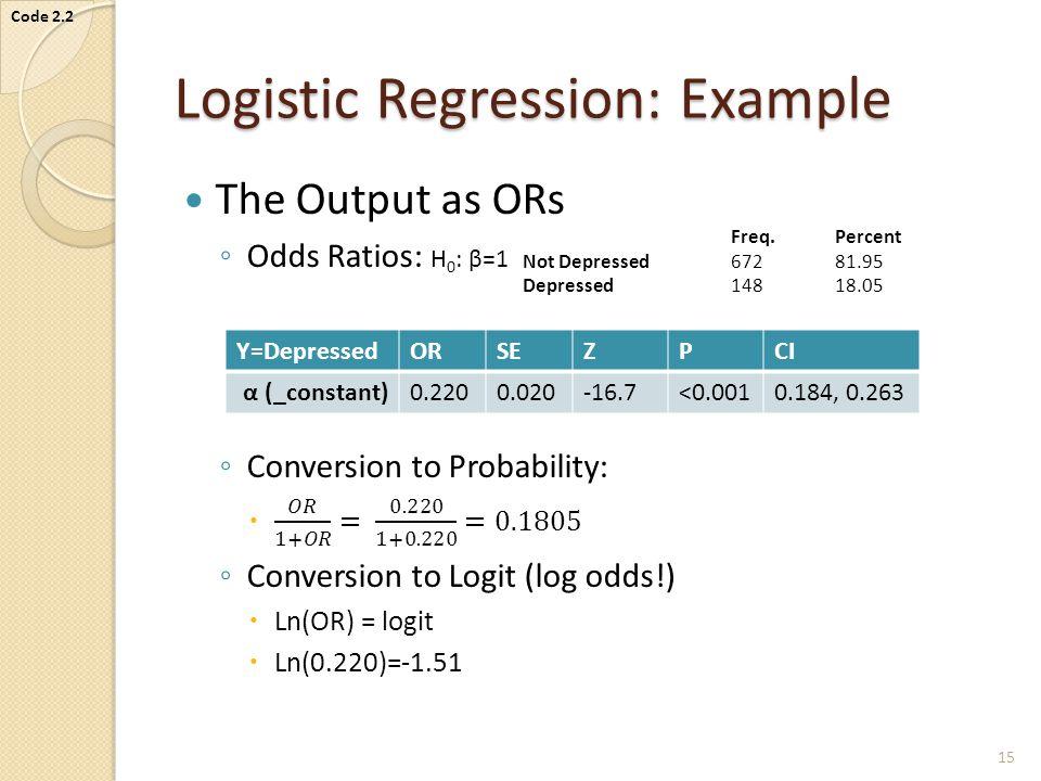 Logistic Regression: Example Y=DepressedORSEZPCI α (_constant)0.2200.020-16.7<0.0010.184, 0.263 Freq.Percent Not Depressed 67281.95 Depressed14818.05 15 Code 2.2
