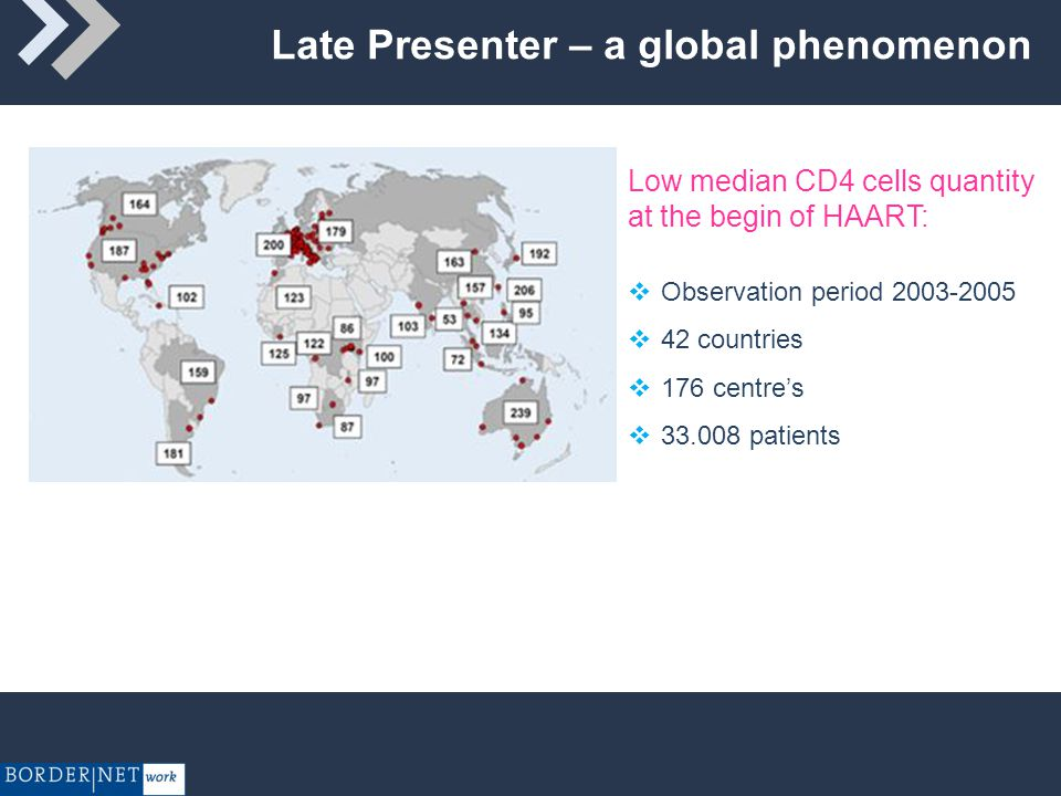 Late Presenter – a global phenomenon Low median CD4 cells quantity at the begin of HAART:  Observation period 2003-2005  42 countries  176 centre's  33.008 patients