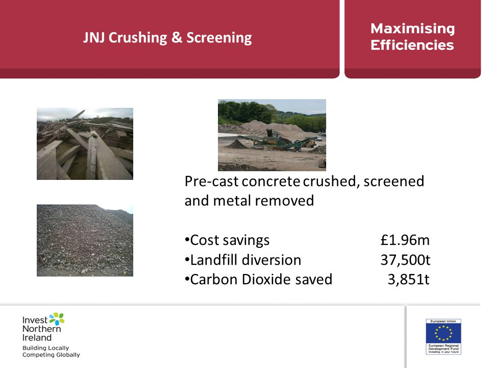 JNJ Crushing & Screening Pre-cast concrete crushed, screened and metal removed Cost savings£1.96m Landfill diversion37,500t Carbon Dioxide saved 3,851t