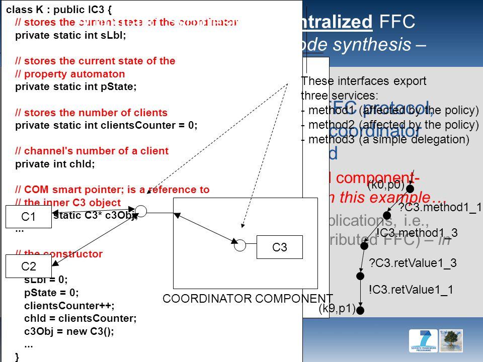  By visiting the LTS modeling the FFC protocol, the actual code implementing the coordinator component is automatically derived C++ implementation fo