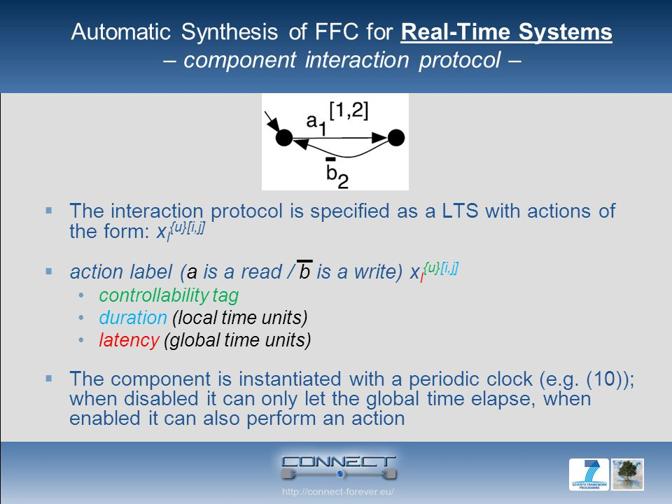 Automatic Synthesis of FFC for Real-Time Systems – component interaction protocol –  The interaction protocol is specified as a LTS with actions of t
