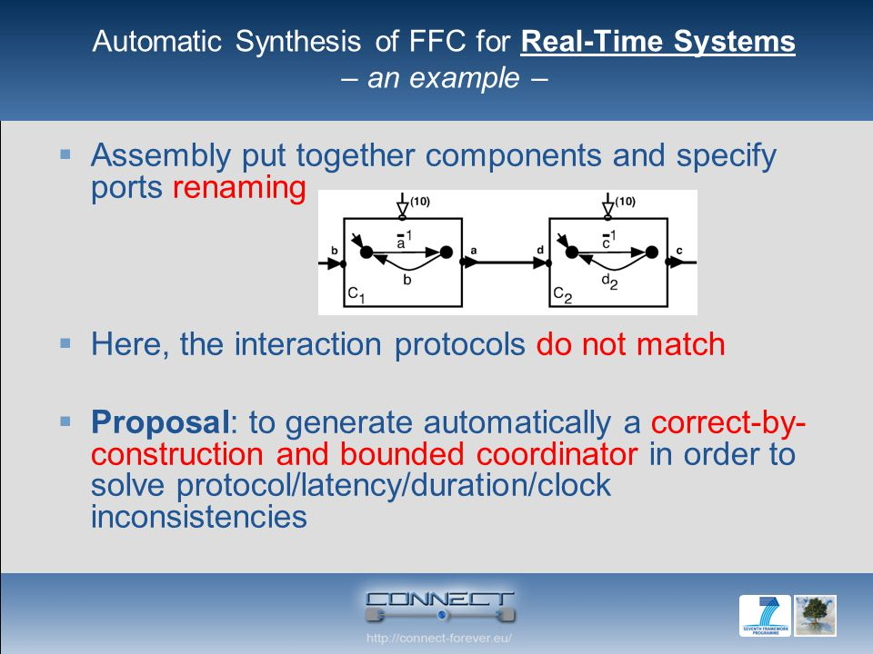 Automatic Synthesis of FFC for Real-Time Systems – an example –  Assembly put together components and specify ports renaming  Here, the interaction