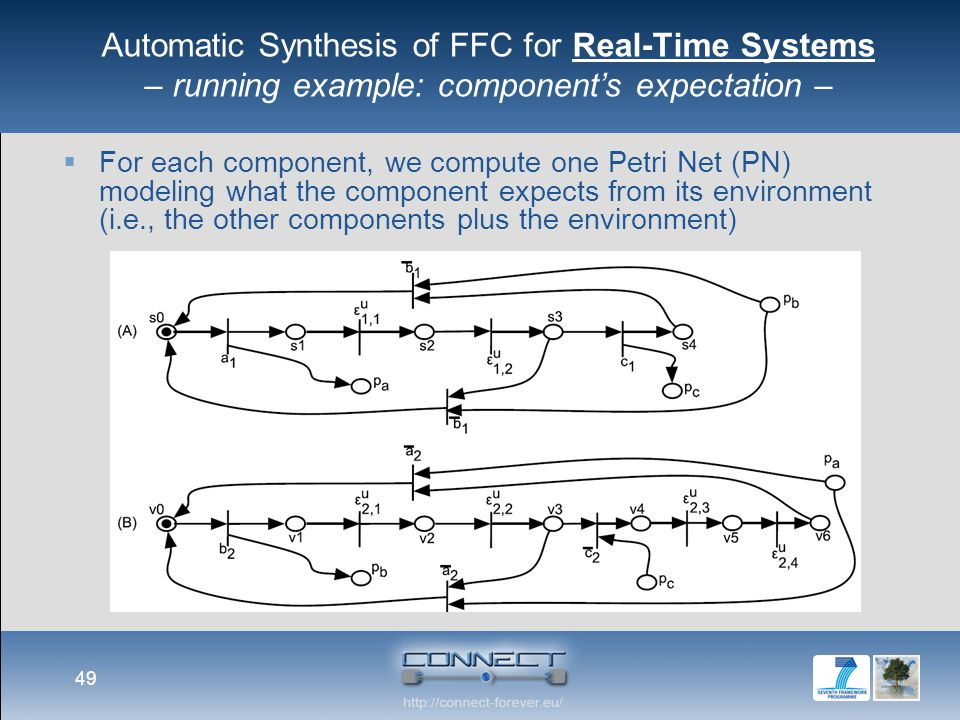  For each component, we compute one Petri Net (PN) modeling what the component expects from its environment (i.e., the other components plus the environment) 49 Automatic Synthesis of FFC for Real-Time Systems – running example: component's expectation –