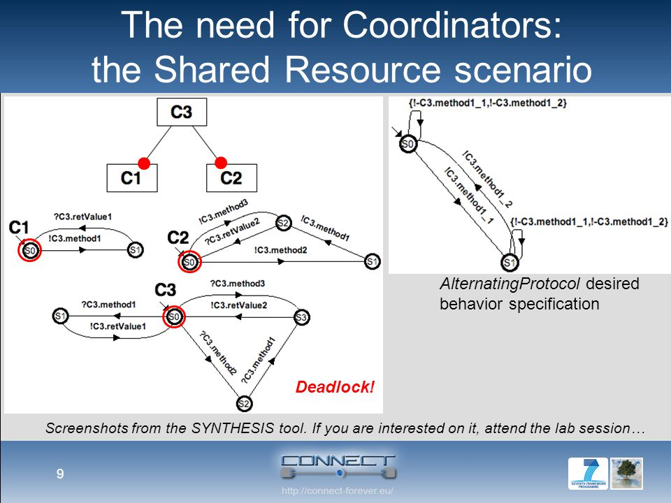 The need for Coordinators: the Shared Resource scenario 9 AlternatingProtocol desired behavior specification Screenshots from the SYNTHESIS tool. If y