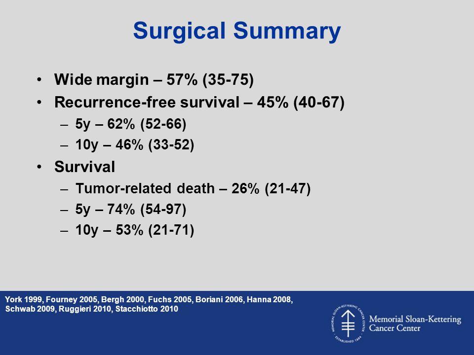 Surgical Summary Wide margin – 57% (35-75) Recurrence-free survival – 45% (40-67) –5y – 62% (52-66) –10y – 46% (33-52) Survival –Tumor-related death –