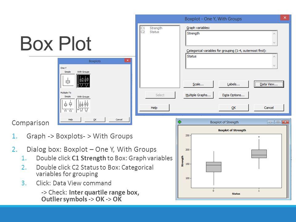 Box Plot Comparison 1.Graph -> Boxplots- > With Groups 2.Dialog box: Boxplot – One Y, With Groups 1.Double click C1 Strength to Box: Graph variables 2.Double click C2 Status to Box: Categorical variables for grouping 3.Click: Data View command -> Check: Inter quartile range box, Outlier symbols -> OK -> OK
