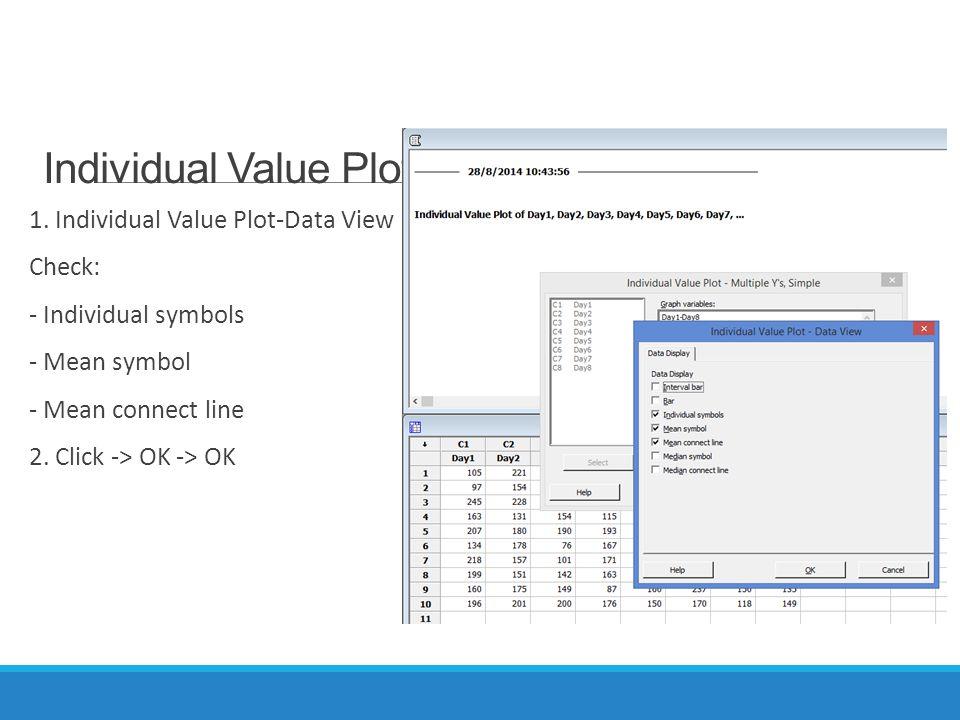 Individual Value Plot 1. Individual Value Plot-Data View Check: - Individual symbols - Mean symbol - Mean connect line 2. Click -> OK -> OK