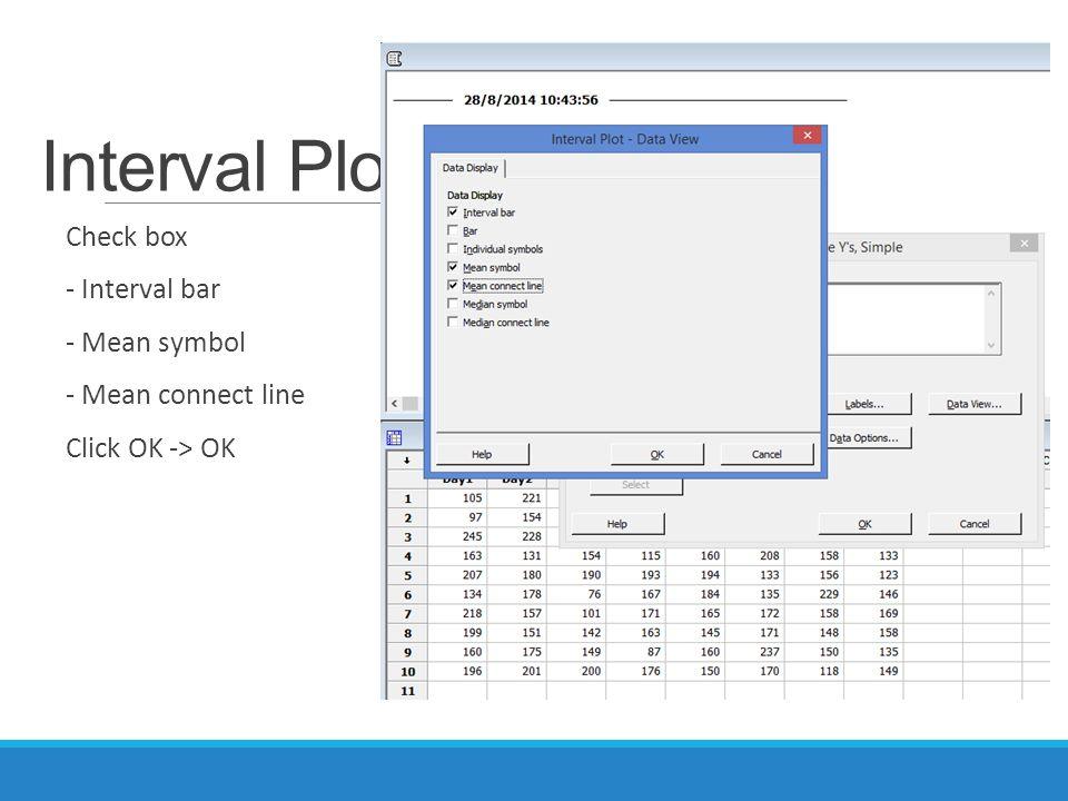 Interval Plot Check box - Interval bar - Mean symbol - Mean connect line Click OK -> OK