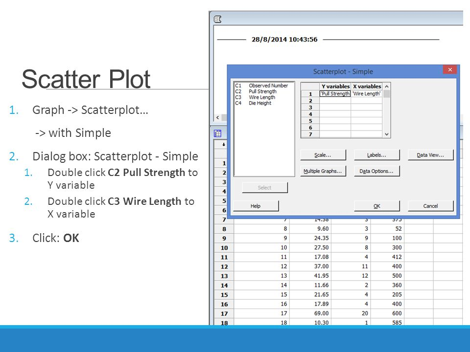 Scatter Plot 1.Graph -> Scatterplot… -> with Simple 2.Dialog box: Scatterplot - Simple 1.Double click C2 Pull Strength to Y variable 2.Double click C3 Wire Length to X variable 3.Click: OK