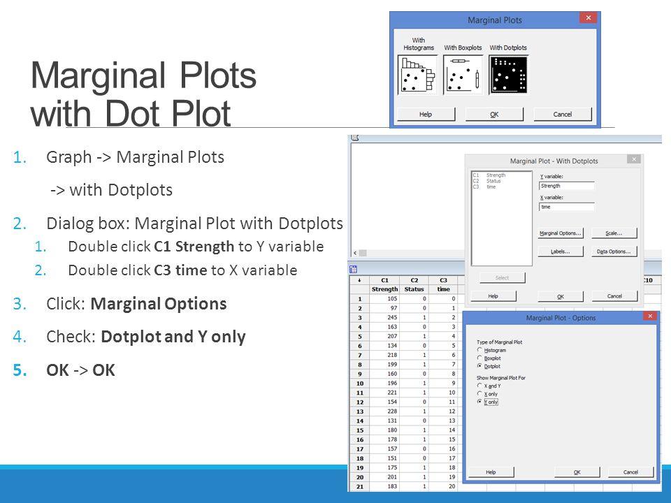 Marginal Plots with Dot Plot 1.Graph -> Marginal Plots -> with Dotplots 2.Dialog box: Marginal Plot with Dotplots 1.Double click C1 Strength to Y vari