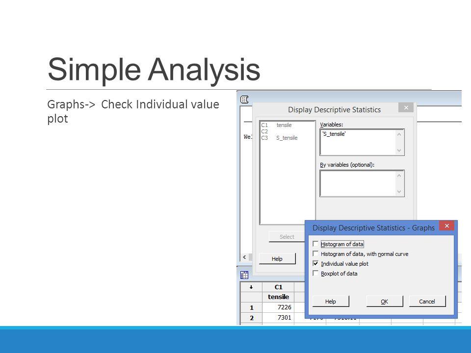Simple Analysis Graphs-> Check Individual value plot