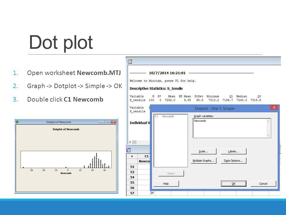 Dot plot 1.Open worksheet Newcomb.MTJ 2.Graph -> Dotplot -> Simple -> OK 3.Double click C1 Newcomb