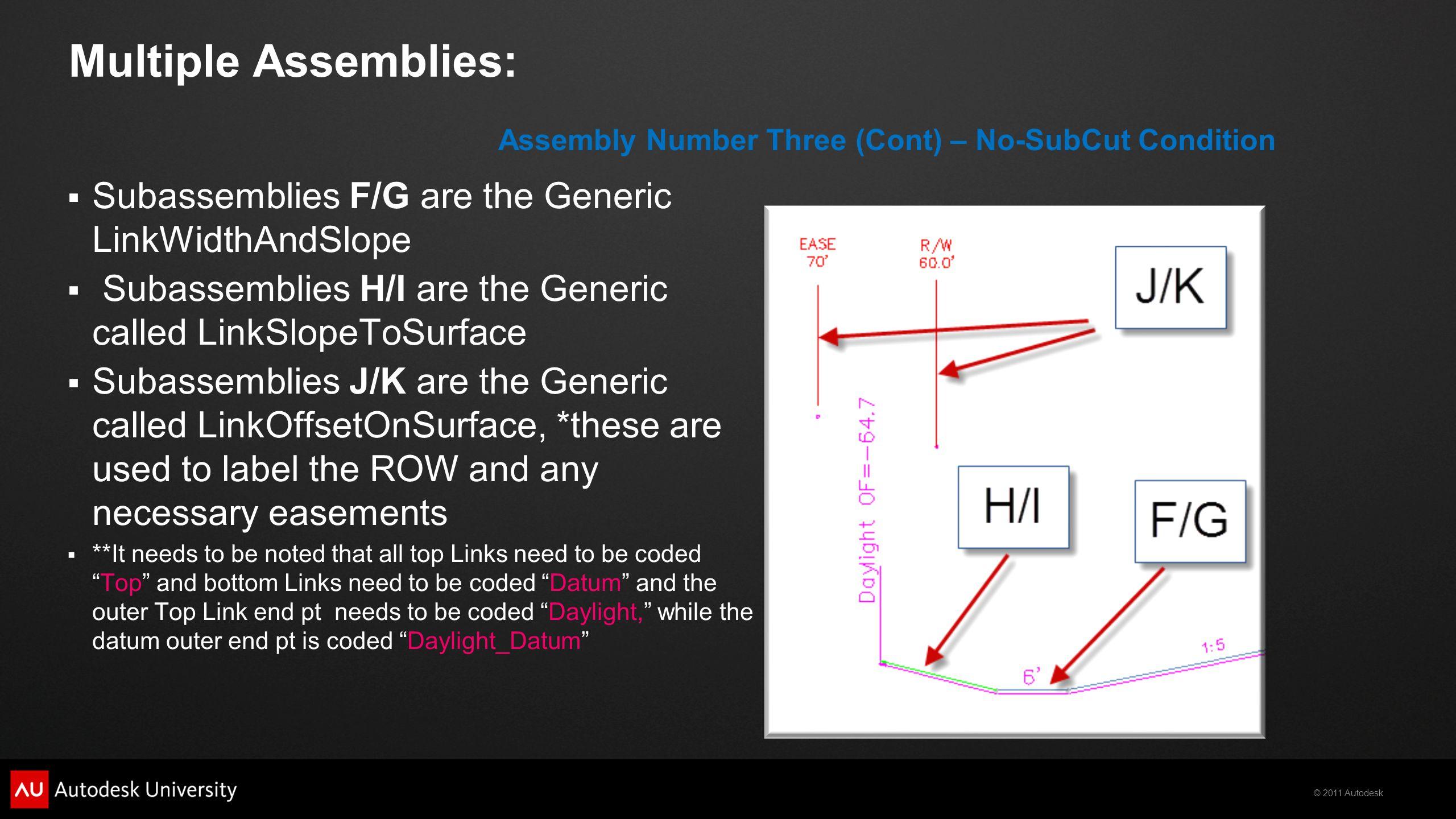 © 2011 Autodesk Multiple Assemblies:  Subassemblies F/G are the Generic LinkWidthAndSlope  Subassemblies H/I are the Generic called LinkSlopeToSurfa