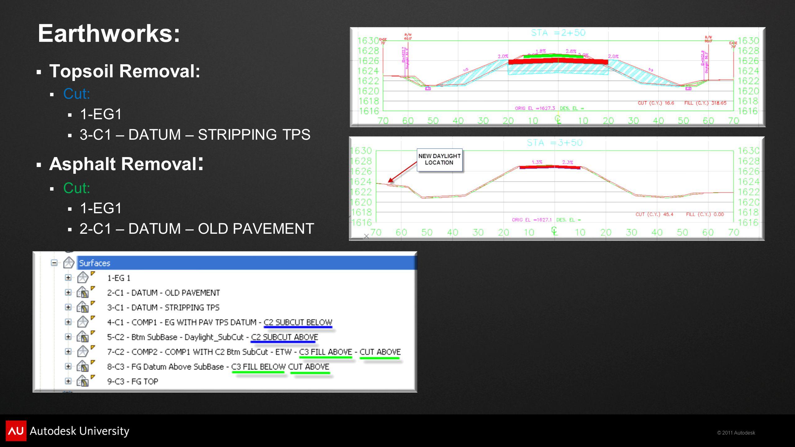 © 2011 Autodesk Earthworks:  Topsoil Removal:  Cut:  1-EG1  3-C1 – DATUM – STRIPPING TPS  Asphalt Removal :  Cut:  1-EG1  2-C1 – DATUM – OLD P