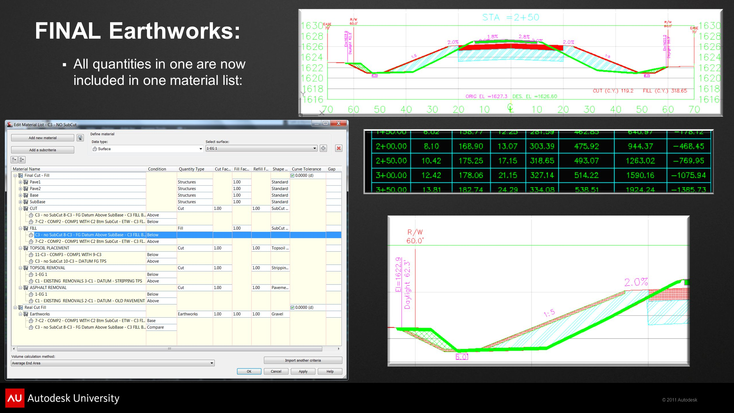 © 2011 Autodesk FINAL Earthworks:  All quantities in one are now included in one material list: