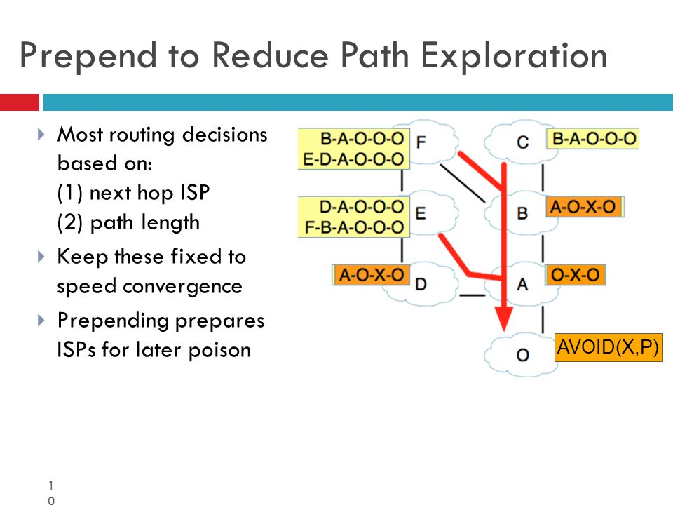 Prepend to Reduce Path Exploration  Most routing decisions based on: (1) next hop ISP (2) path length  Keep these fixed to speed convergence  Prepe