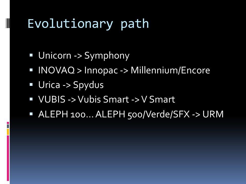 Evolutionary path  Unicorn -> Symphony  INOVAQ > Innopac -> Millennium/Encore  Urica -> Spydus  VUBIS -> Vubis Smart -> V Smart  ALEPH 100… ALEPH 500/Verde/SFX -> URM