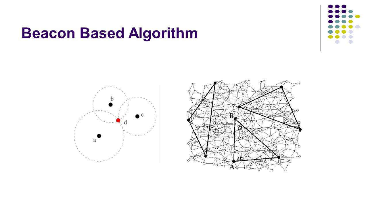 Beacon Based Algorithm