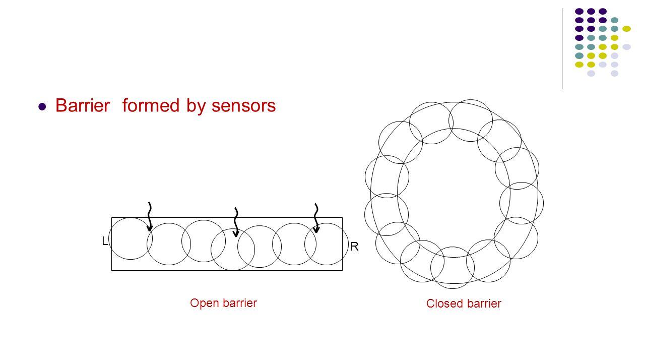 Barrier formed by sensors L R Open barrier Closed barrier