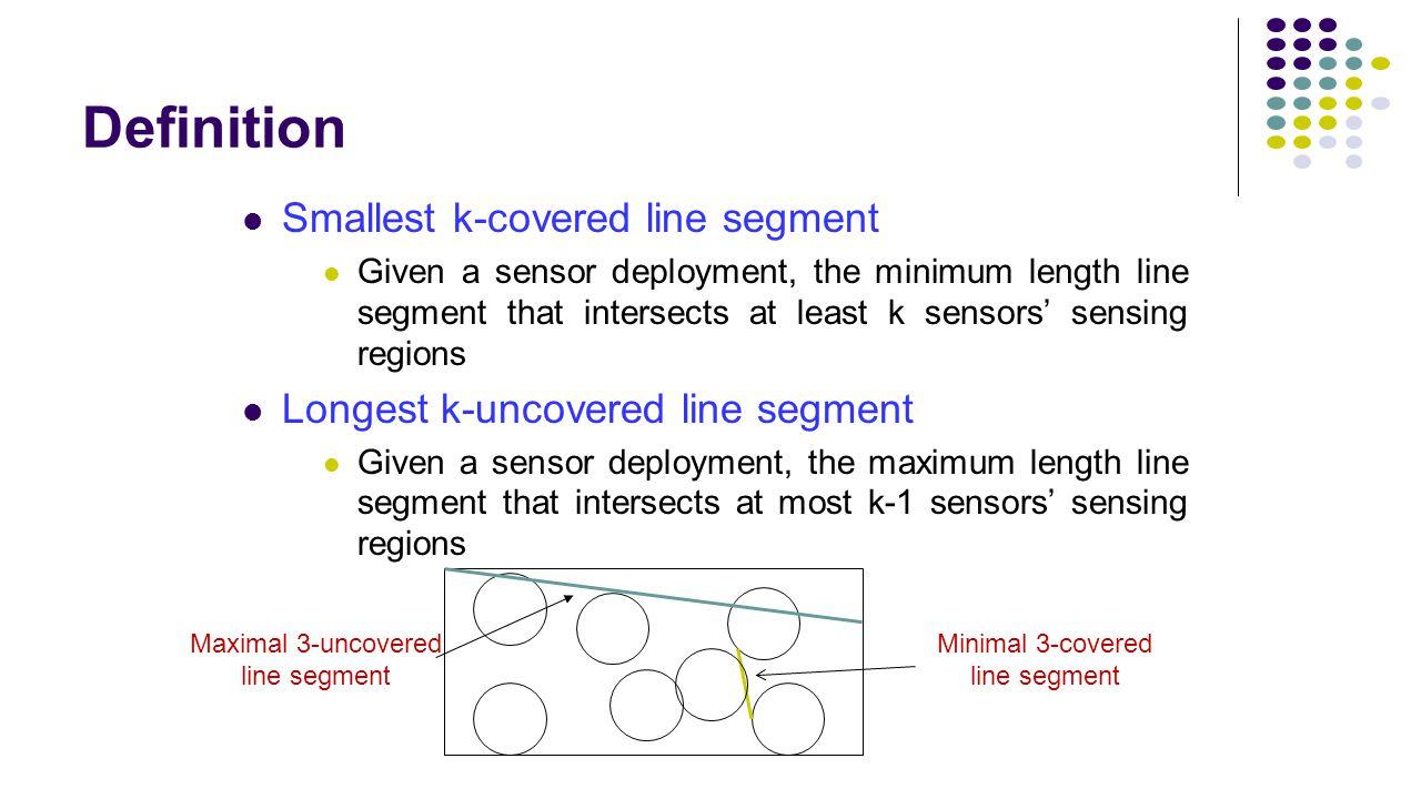 Definition Smallest k-covered line segment Given a sensor deployment, the minimum length line segment that intersects at least k sensors' sensing regi