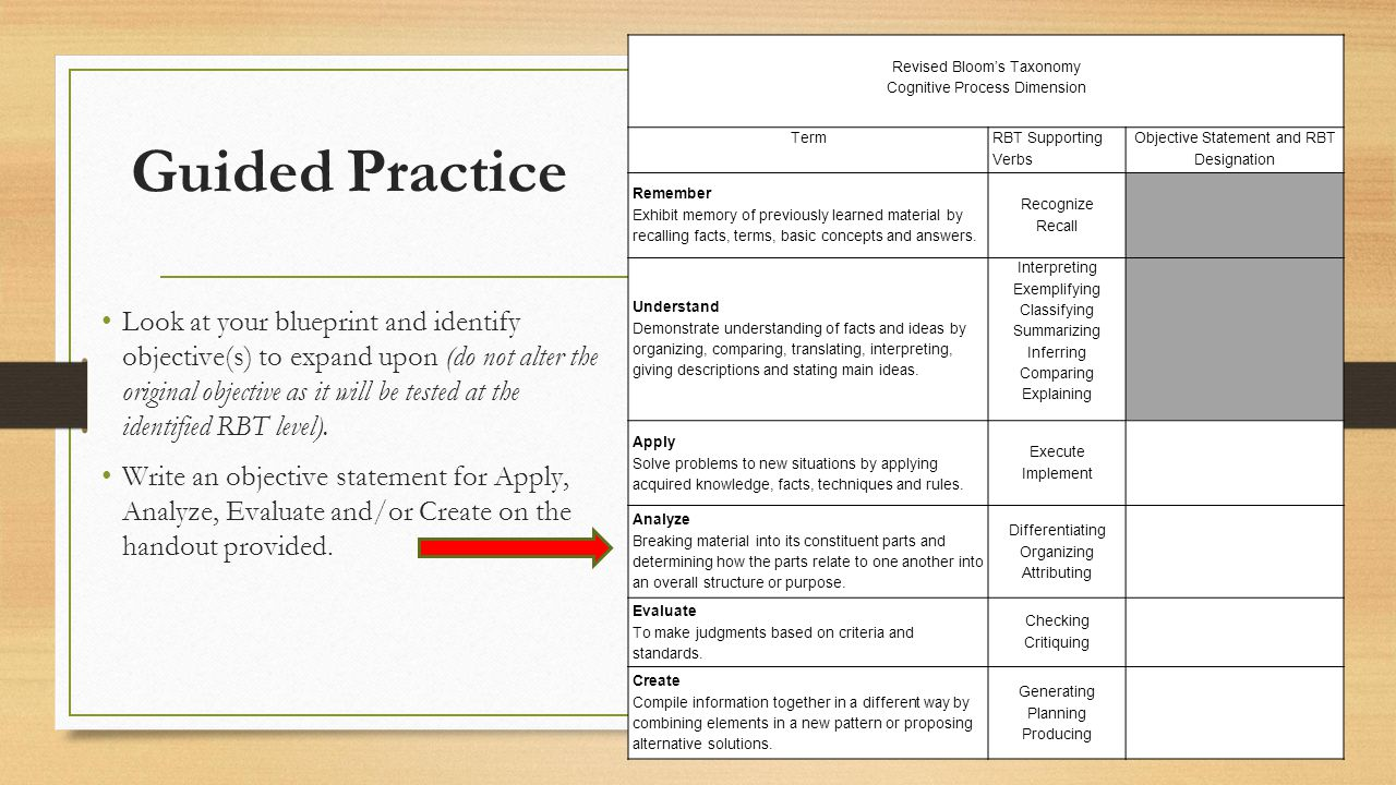 Guided Practice Look at your blueprint and identify objective(s) to expand upon (do not alter the original objective as it will be tested at the ident