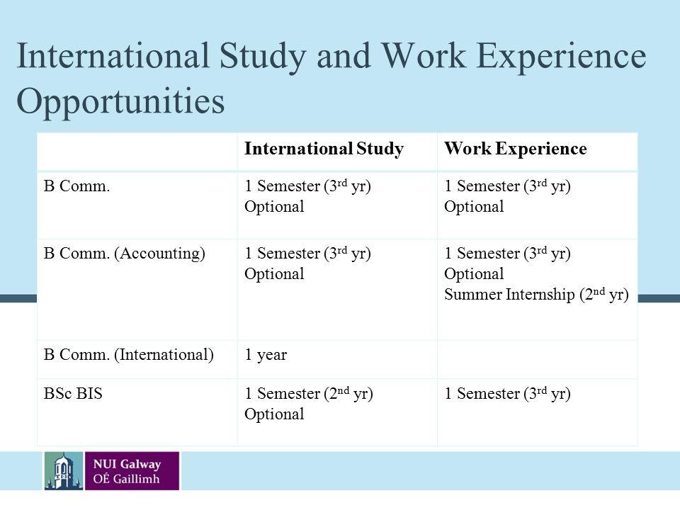 International Study and Work Experience Opportunities International StudyWork Experience B Comm.1 Semester (3 rd yr) Optional B Comm.