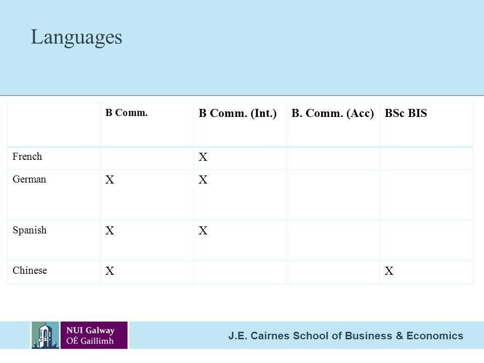 J.E.Cairnes School of Business & Economics Languages B Comm.
