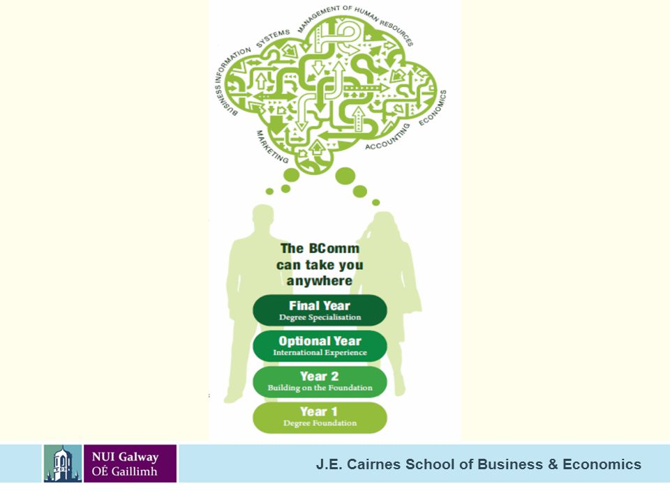 J.E. Cairnes School of Business & Economics