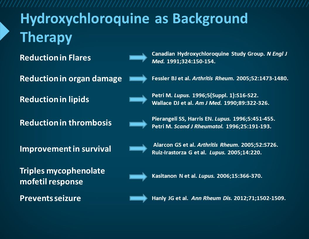 Hydroxychloroquine as Background Therapy Reduction in Flares Canadian Hydroxychloroquine Study Group. N Engl J Med. 1991;324:150-154. Reduction in org