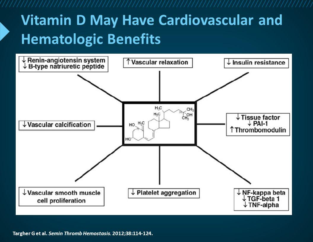 Vitamin D May Have Cardiovascular and Hematologic Benefits Targher G et al. Semin Thromb Hemostasis. 2012;38:114-124.