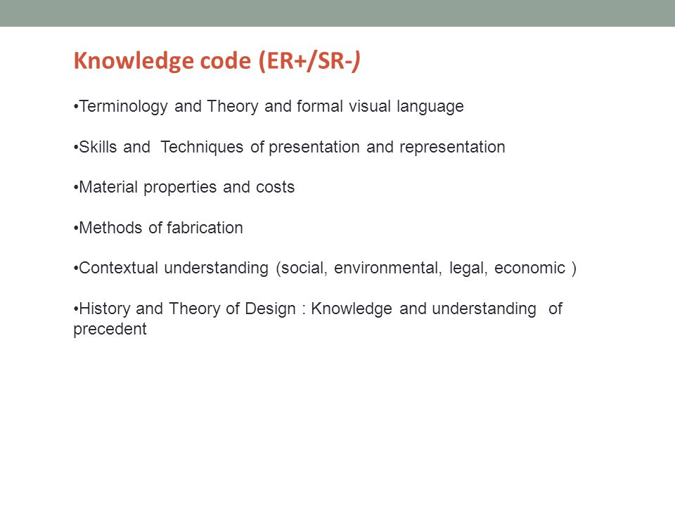 Knowledge code (ER+/SR-) Terminology and Theory and formal visual language Skills and Techniques of presentation and representation Material propertie