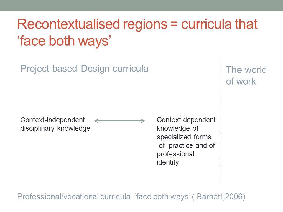 SD+ SG- SD- SG+ Progression of Design knowledge in Vocational/Professional curricula C2 C1 C4 C3 Work/Practice