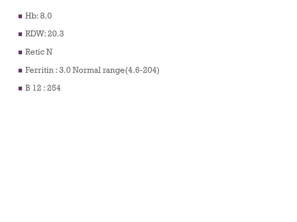 Hb: 8.0 RDW: 20.3 Retic N Ferritin : 3.0 Normal range(4.6-204) B 12 : 254