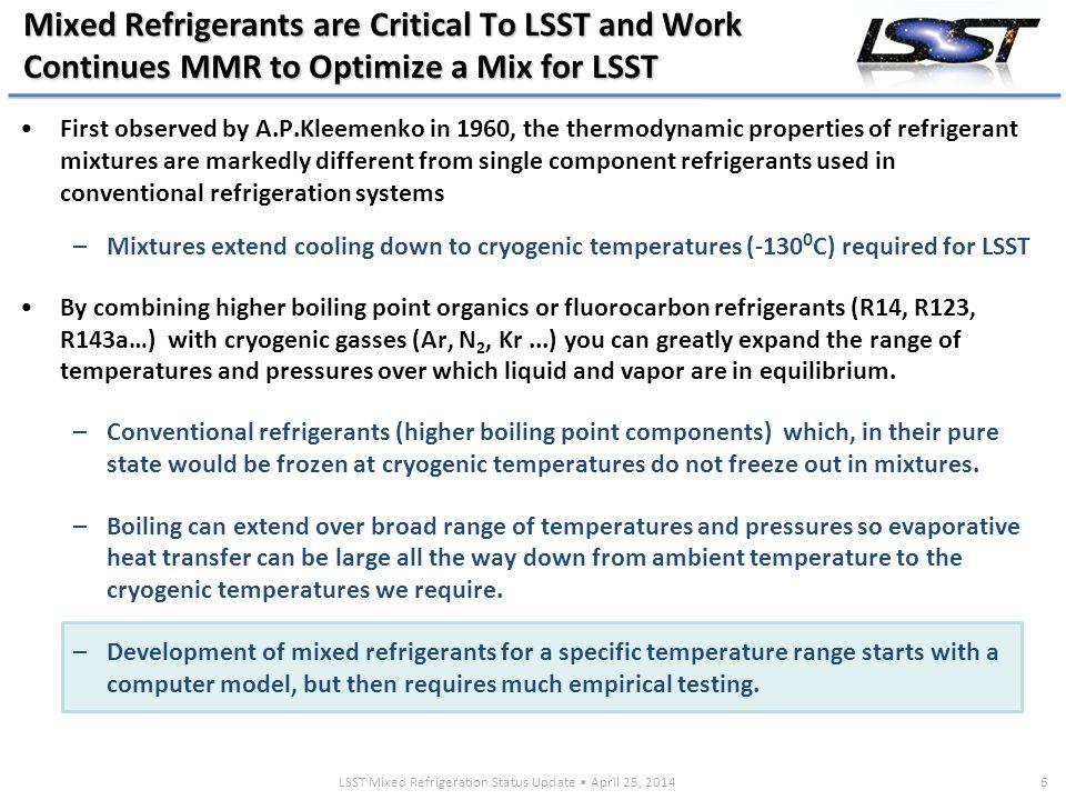 LSST Camera Review SLAC National Accelerator Lab, Menlo Park, CA 201417 J.