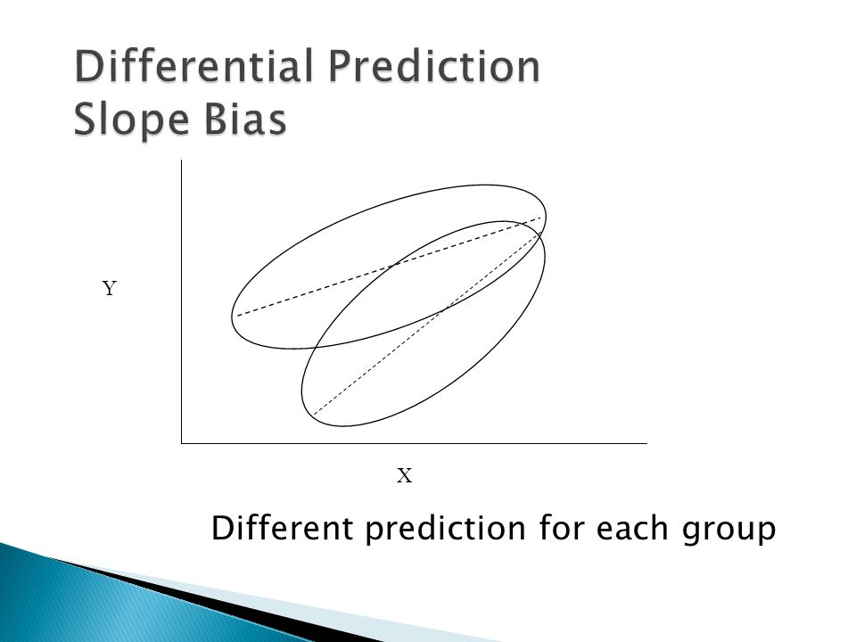 X Y Different prediction for each group