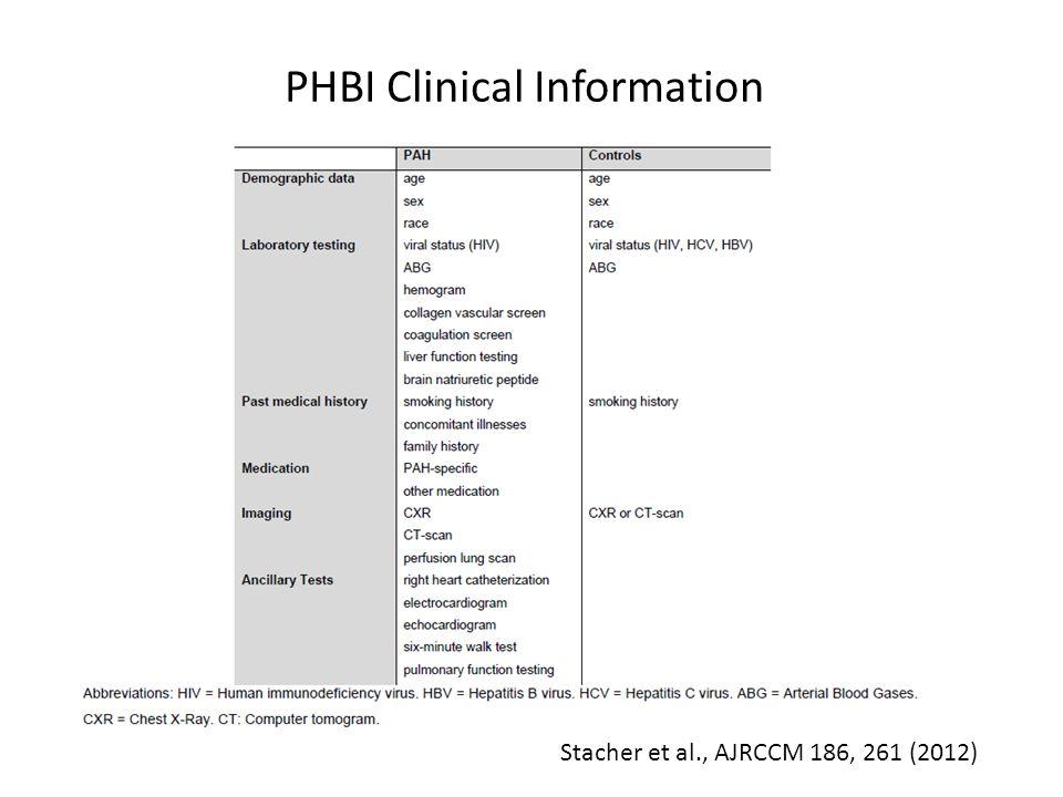 PHBI Clinical Information Stacher et al., AJRCCM 186, 261 (2012)