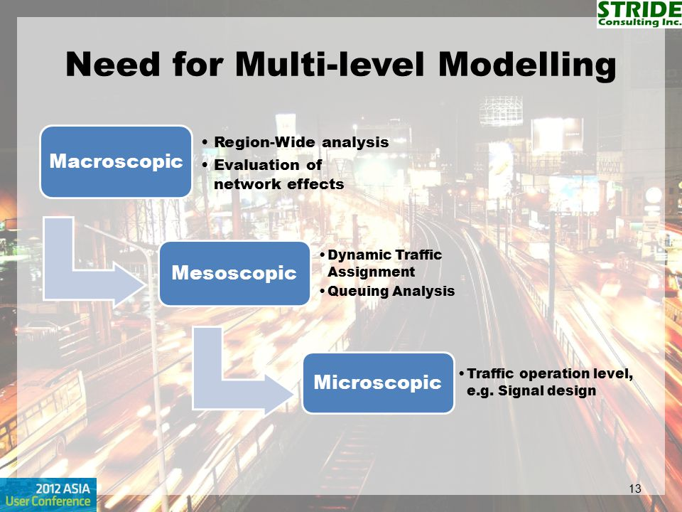 Need for Multi-level Modelling 13