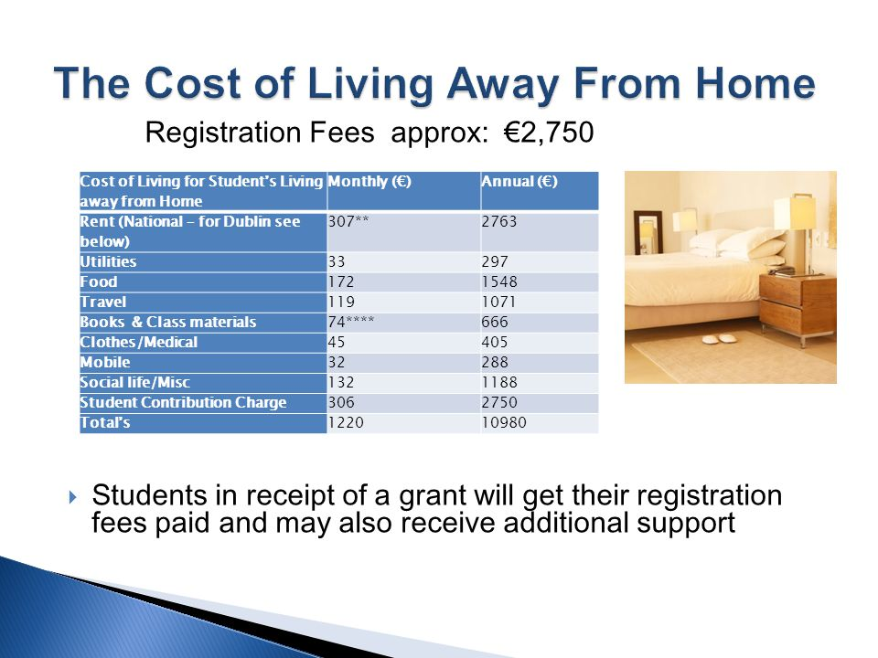 Registration Fees approx: €2,750  Students in receipt of a grant will get their registration fees paid and may also receive additional support Cost of Living for Student's Living away from Home Monthly (€)Annual (€) Rent (National – for Dublin see below) 307**2763 Utilities33297 Food1721548 Travel1191071 Books & Class materials74****666 Clothes/Medical45405 Mobile32288 Social life/Misc1321188 Student Contribution Charge3062750 Total's122010980