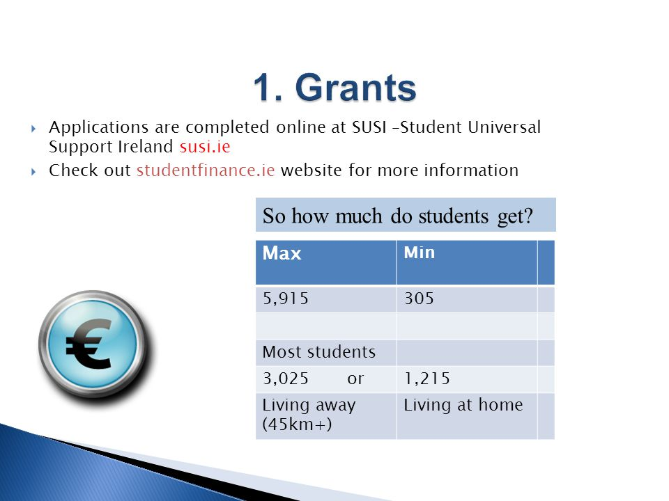  Applications are completed online at SUSI –Student Universal Support Ireland susi.ie  Check out studentfinance.ie website for more information So how much do students get.