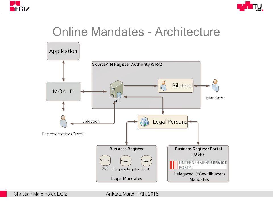 Christian Maierhofer, EGIZAnkara, March 17th, 2015 Online Mandates - Architecture