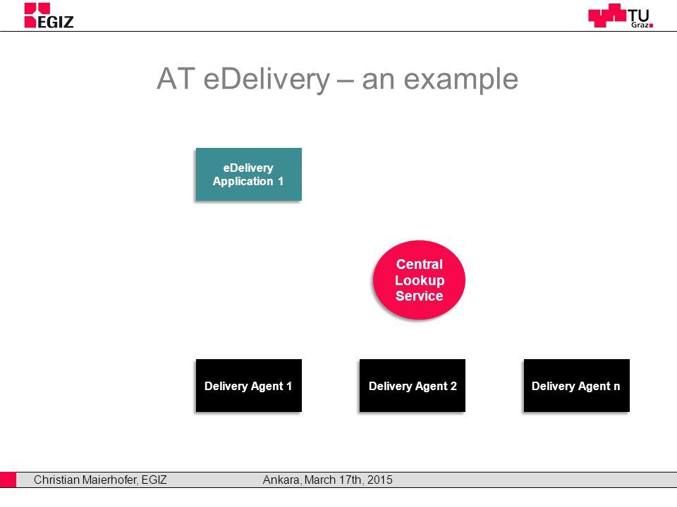 Christian Maierhofer, EGIZAnkara, March 17th, 2015 AT eDelivery – an example Delivery Agent 1 Delivery Agent 2 Delivery Agent n eDelivery Application 1 Central Lookup Service