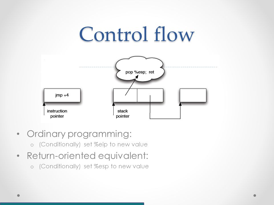 Control flow Ordinary programming: o (Conditionally) set %eip to new value Return-oriented equivalent: o (Conditionally) set %esp to new value