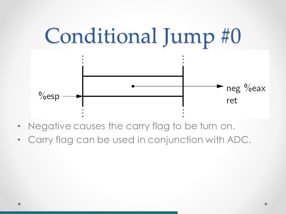 Conditional Jump #0 Negative causes the carry flag to be turn on.
