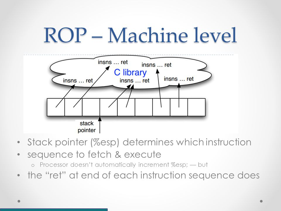 ROP – Machine level Stack pointer (%esp) determines which instruction sequence to fetch & execute o Processor doesn't automatically increment %esp; — but the ret at end of each instruction sequence does