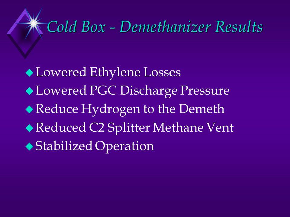 Cold Box - Demethanizer Results u Lowered Ethylene Losses u Lowered PGC Discharge Pressure u Reduce Hydrogen to the Demeth u Reduced C2 Splitter Metha