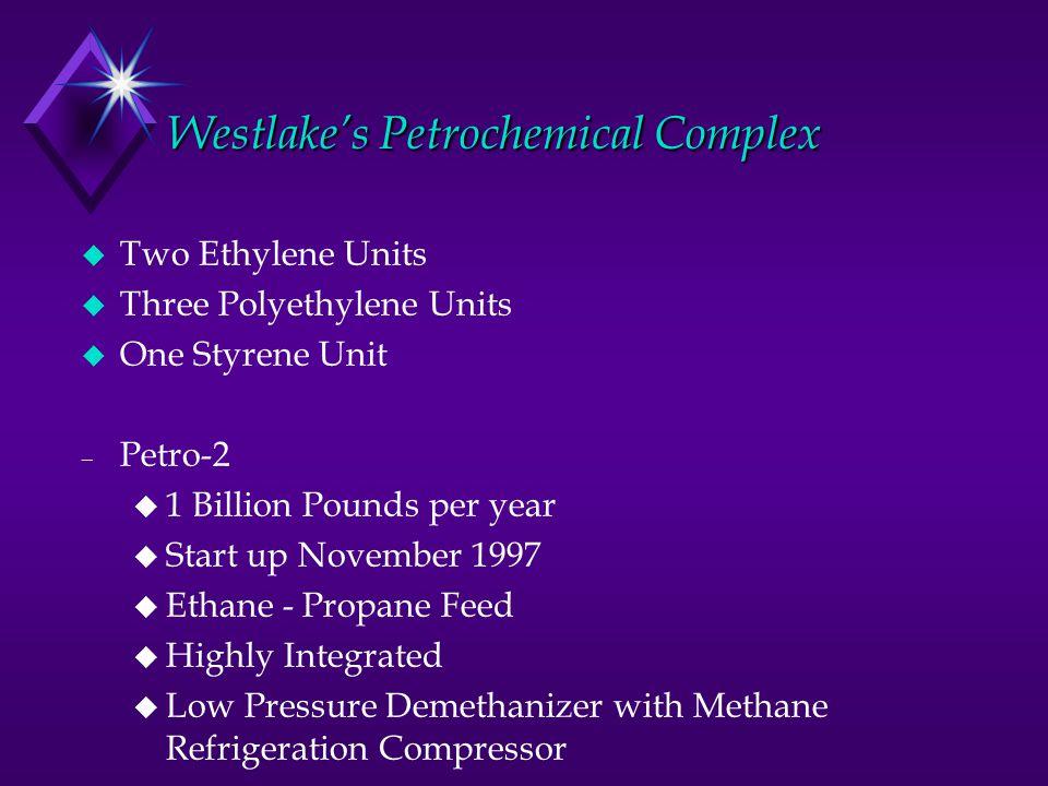 Westlake's Petrochemical Complex u Two Ethylene Units u Three Polyethylene Units u One Styrene Unit – Petro-2 u 1 Billion Pounds per year u Start up N
