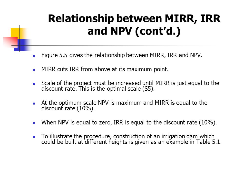 Relationship between MIRR, IRR and NPV (cont'd.) Figure 5.5 gives the relationship between MIRR, IRR and NPV.