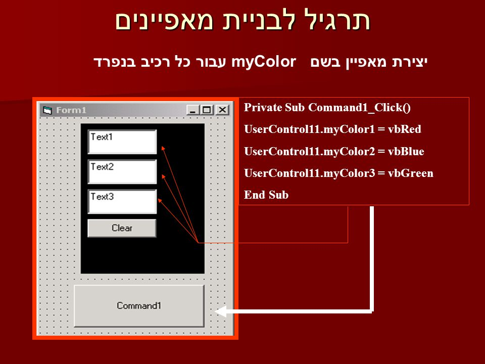 תרגיל לבניית מאפיינים Private Sub Command1_Click() UserControl11.myColor1 = vbRed UserControl11.myColor2 = vbBlue UserControl11.myColor3 = vbGreen End Sub יצירת מאפיין בשם myColor עבור כל רכיב בנפרד