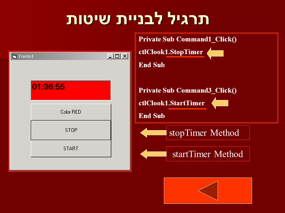תרגיל לבניית שיטות stopTimer Method startTimer Method Private Sub Command1_Click() ctlClook1.StopTimer End Sub Private Sub Command3_Click() ctlClook1.StartTimer End Sub